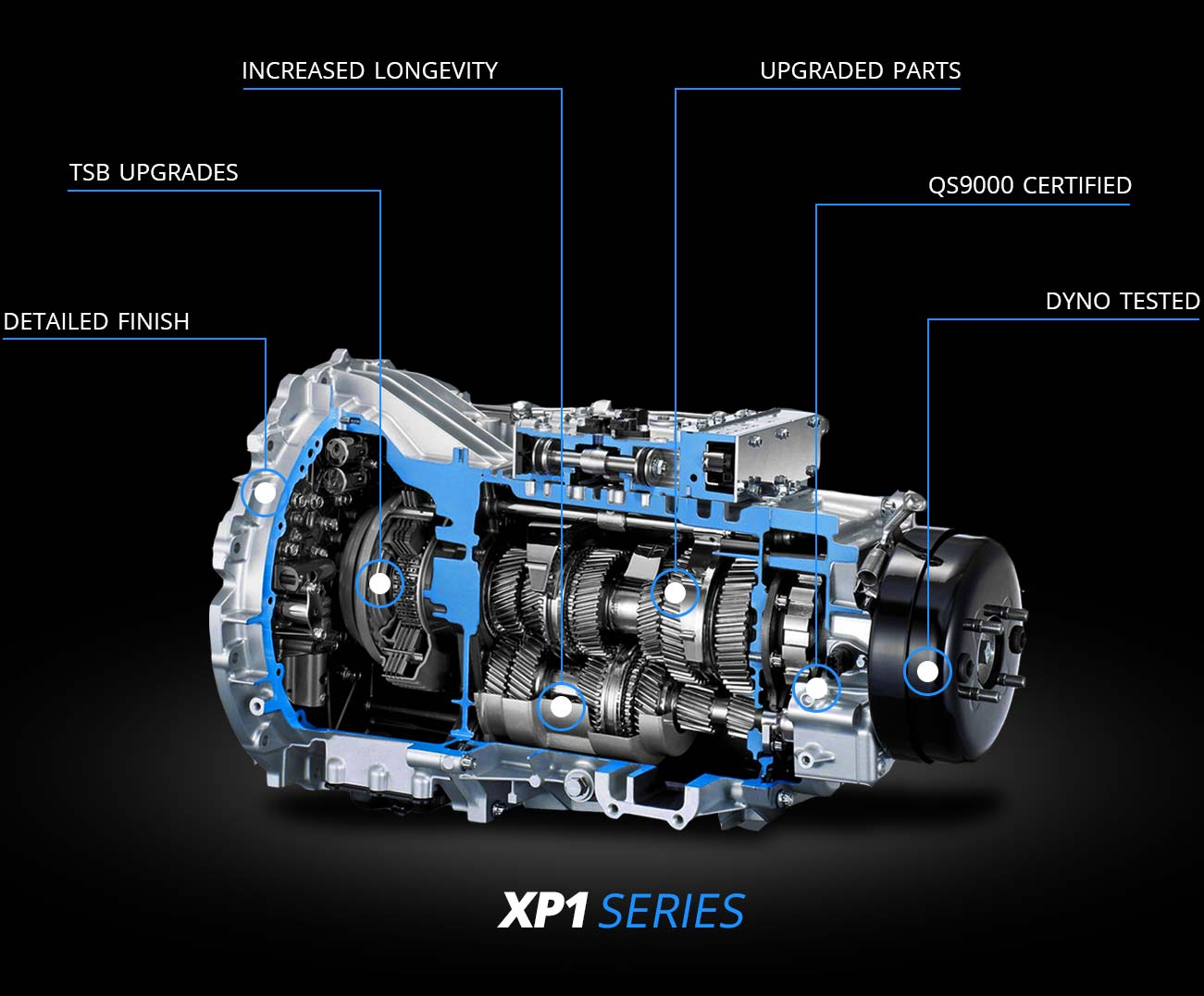 AX4N Transmission Features